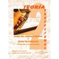 Teoría Musical y Fichas de Ejercicios